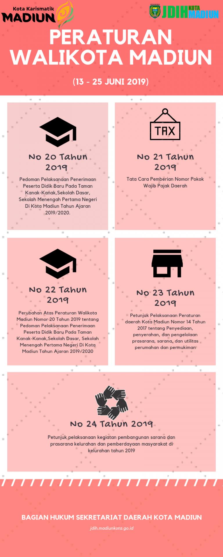 UPDATE : Peraturan Walikota Madiun Tahun 2019 (13-25 Juni 2019)